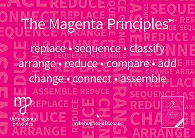 Mike Hughes ETS Education, Training, and Support - The Magenta Principles Poster